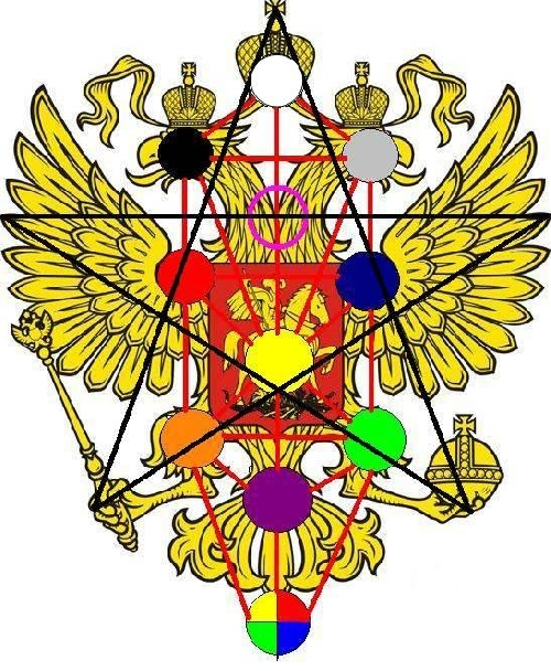 coat-of-arms-russian-pentagram