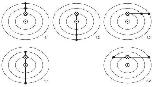 Рис. 10. Аспекты внешних планет