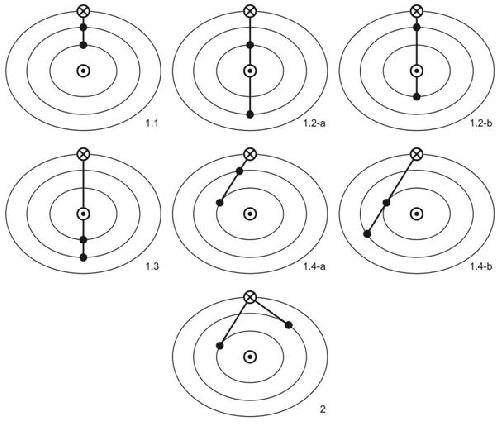 Рис. 8. Аспекты внутренних планет