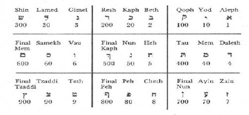 kabbala-of-9-planets