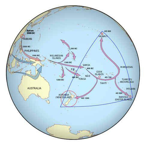polinezija-migracija
