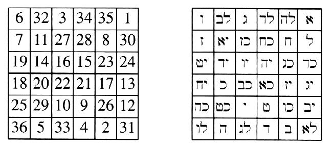 magicheskij-kvadrat